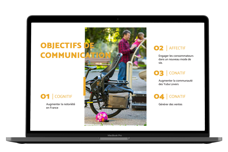 Objectif de communication